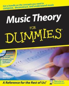 play piano free sheet music & scores pdf