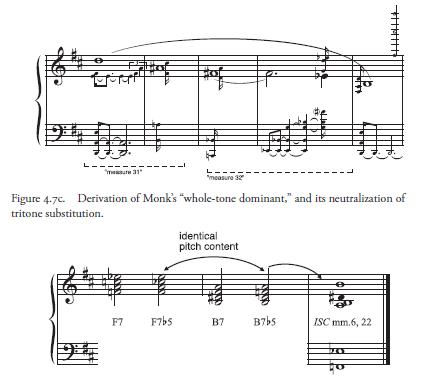 thelonious monk sheet music