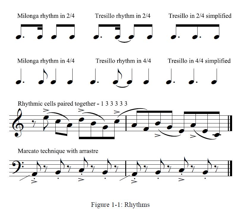 Astor Piazzolla sheet music partitura