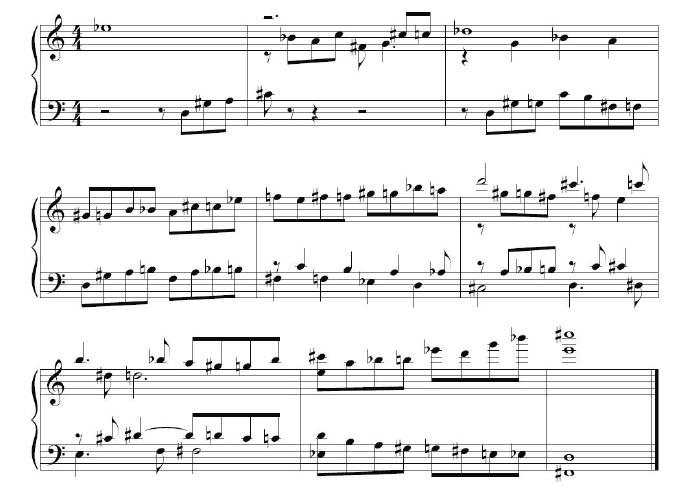 keith jarret sheet music
