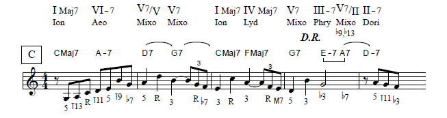 Jazz musical analysis