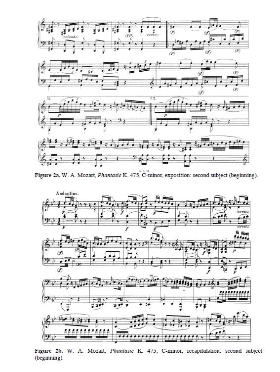 mozart sheet music