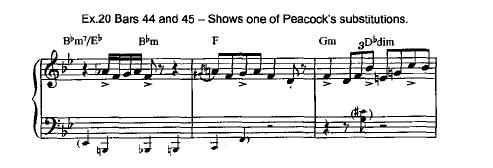 keith jarrett jazz sheet music