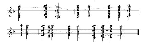 Bach Chaconne sheet music